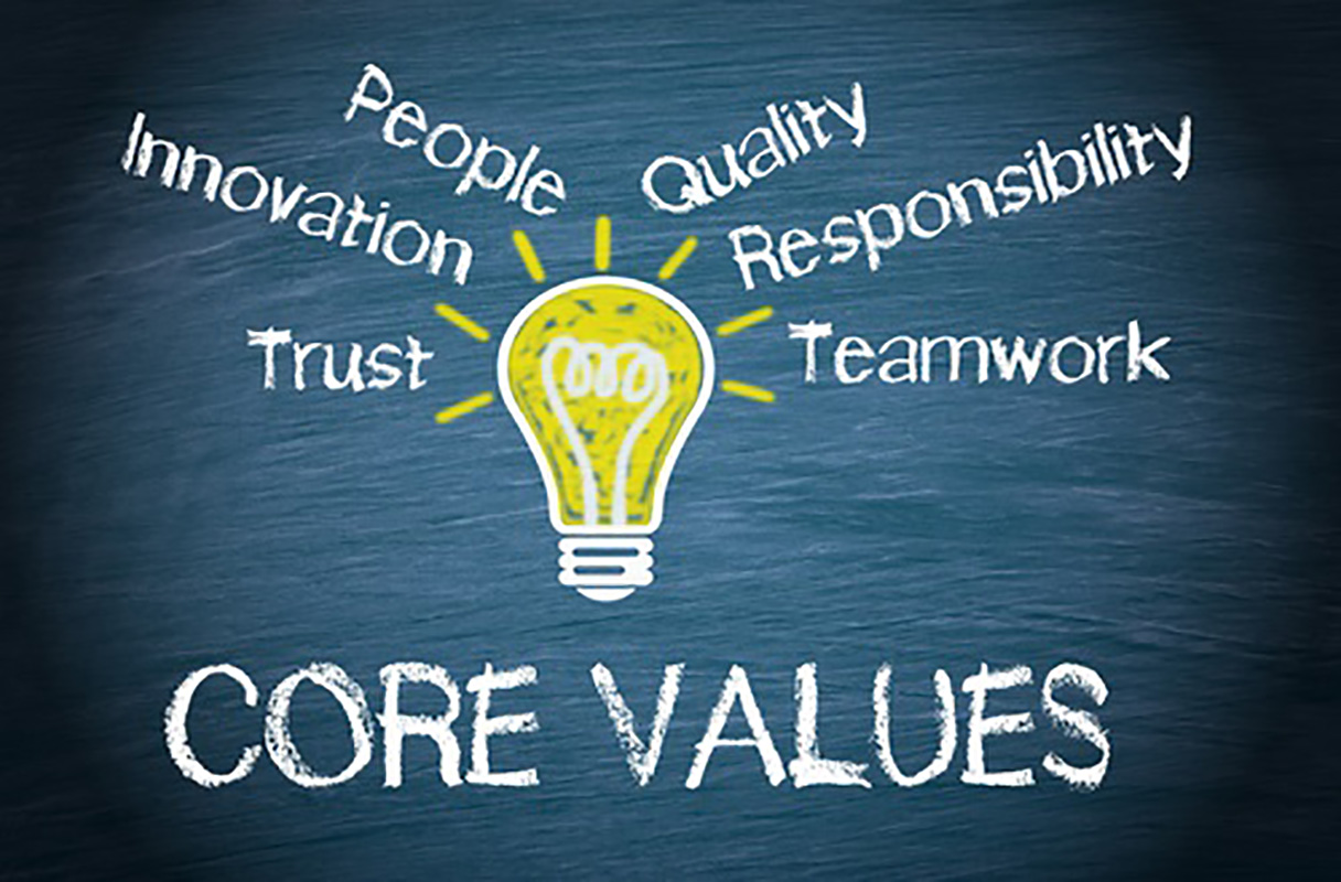 care values Our core values commitment is the foundation of all that we do, care usa upholds the following core values:transformationintegritydiversityexcellenceequalitytransformationwe believe in urgent action, innovation, and the necessity of transformation—within the world and.